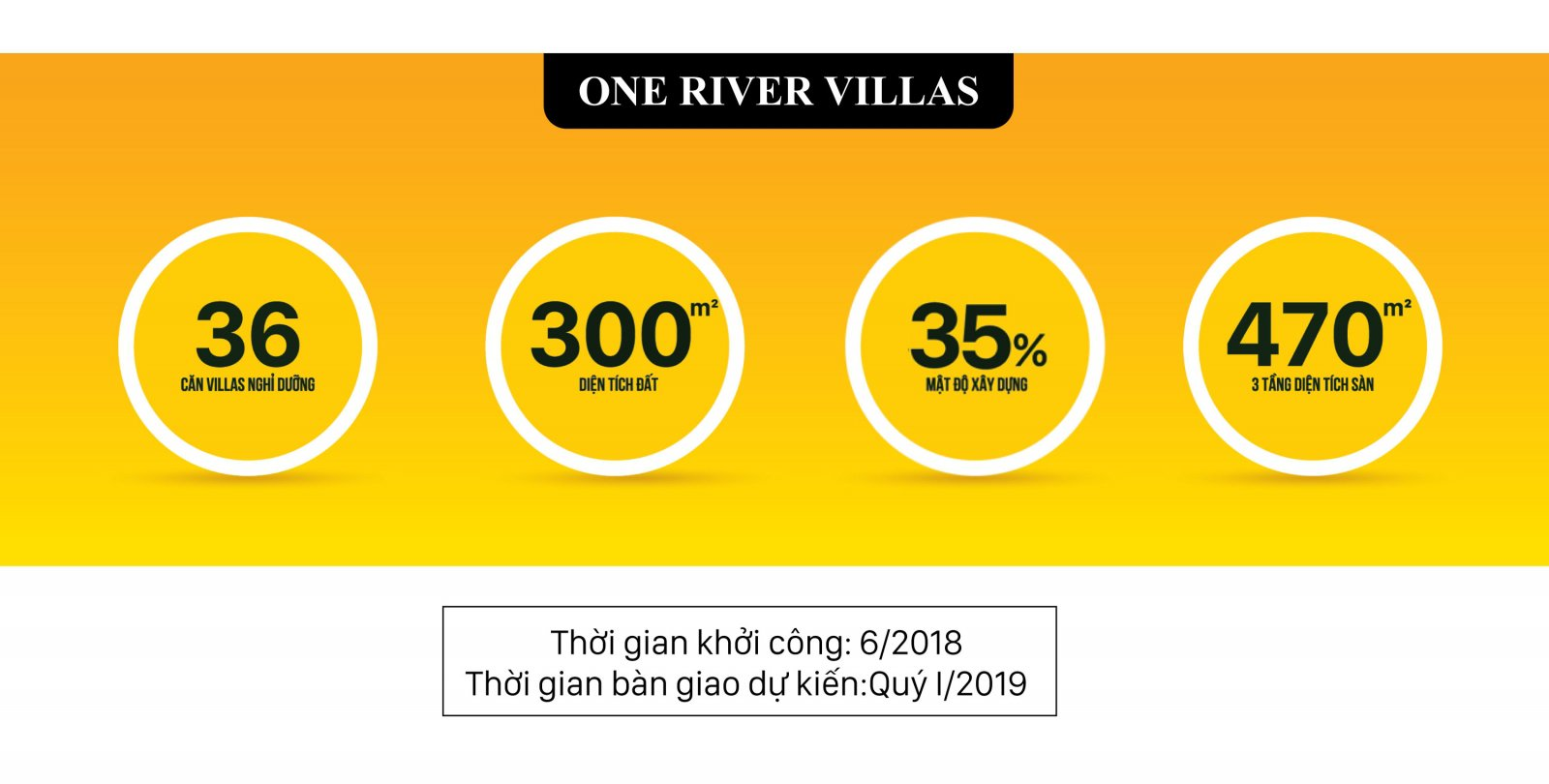Tiến độ One river villas